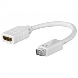 Logilink Mini DVI til HDMI hun